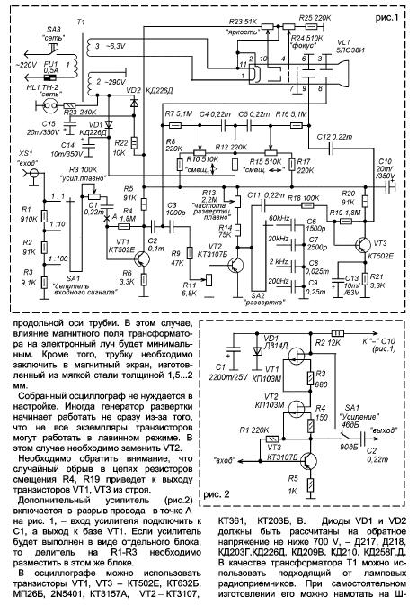 """Литература- журнал  """"Радиоконструктор """". микрометр. генератор радиочастоты. осциллограф. цифровой частотомер. звуковые..."""